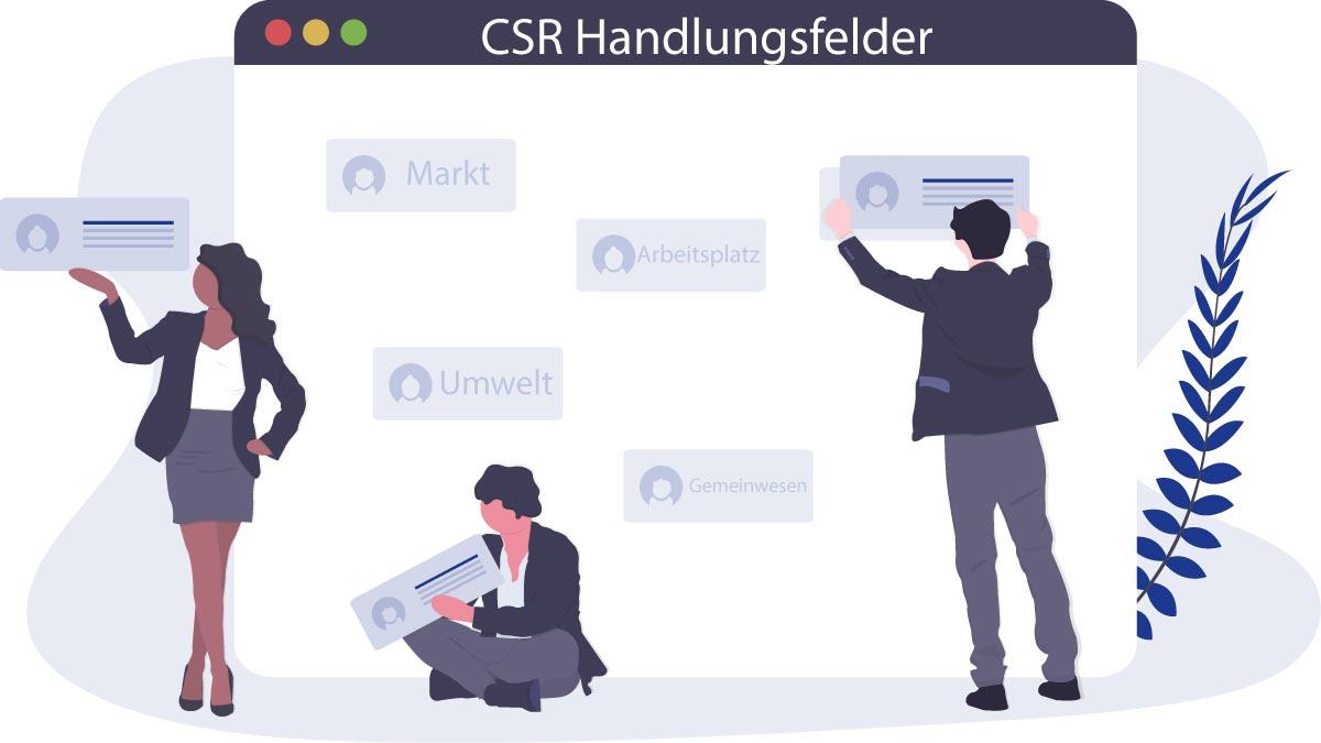 CSR Handlungsfelder